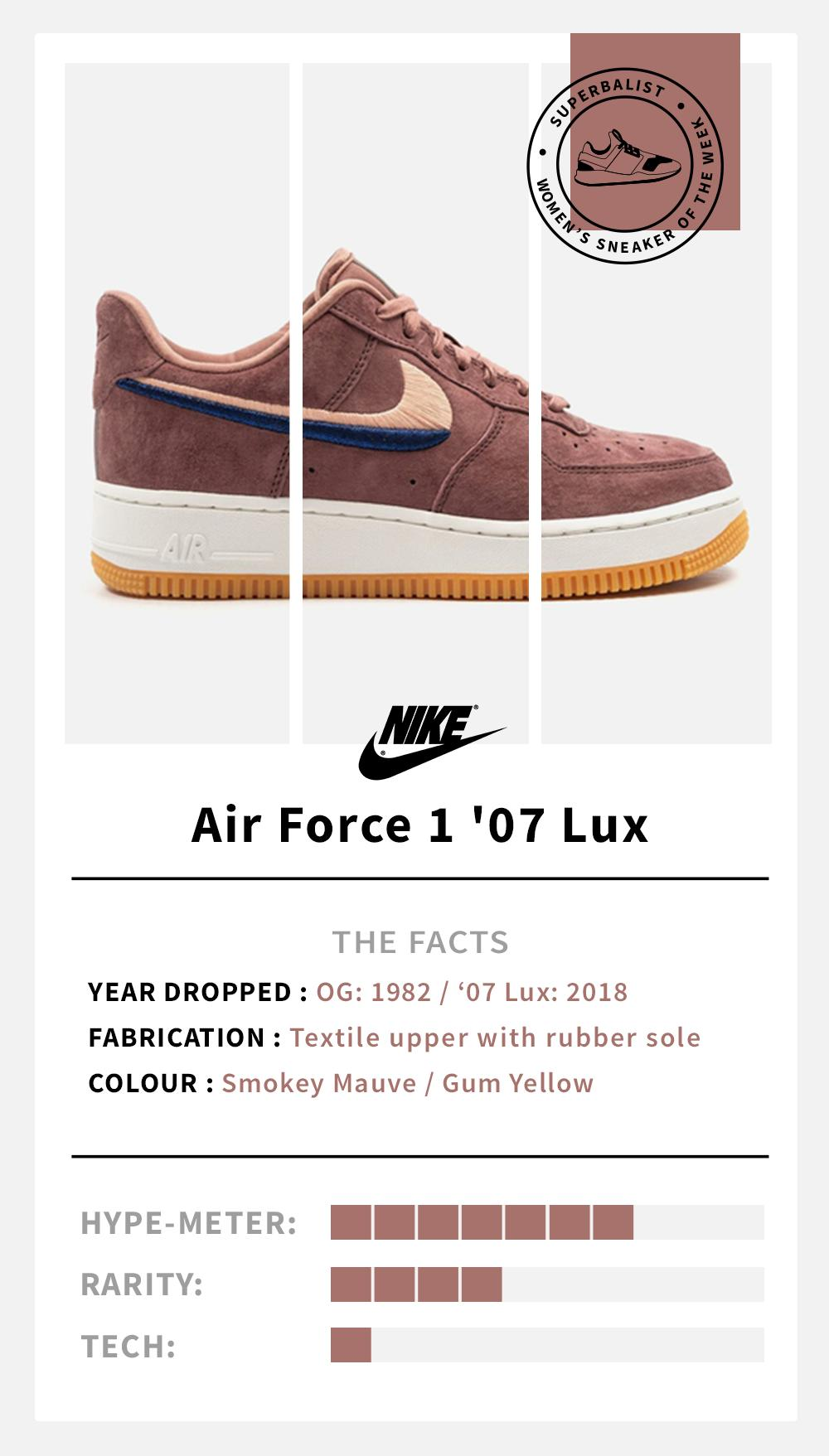 Of Force Weeknike Air '07 1 Sneaker The LuxBlog Yy7b6gvf