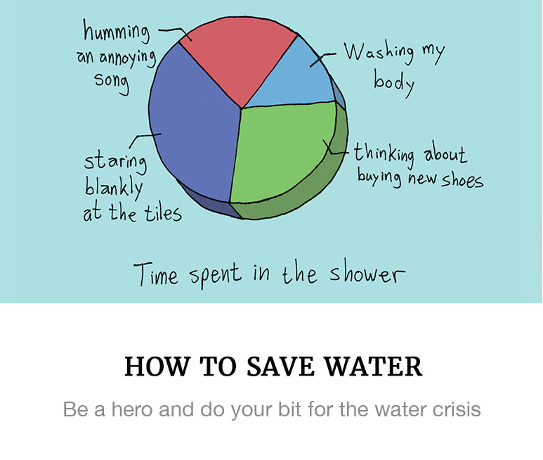 https://superbalist.com/thewayofus/2017/02/22/how-save-water/9864