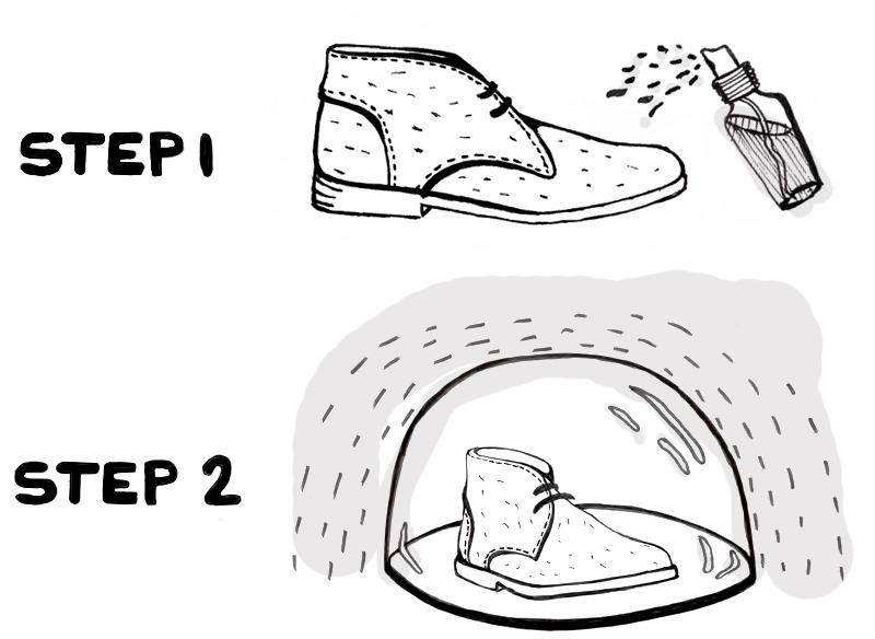 HOW TO CARE FOR SHOES